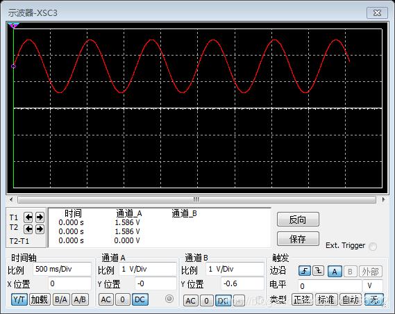 加法仿真电路输出信号波形