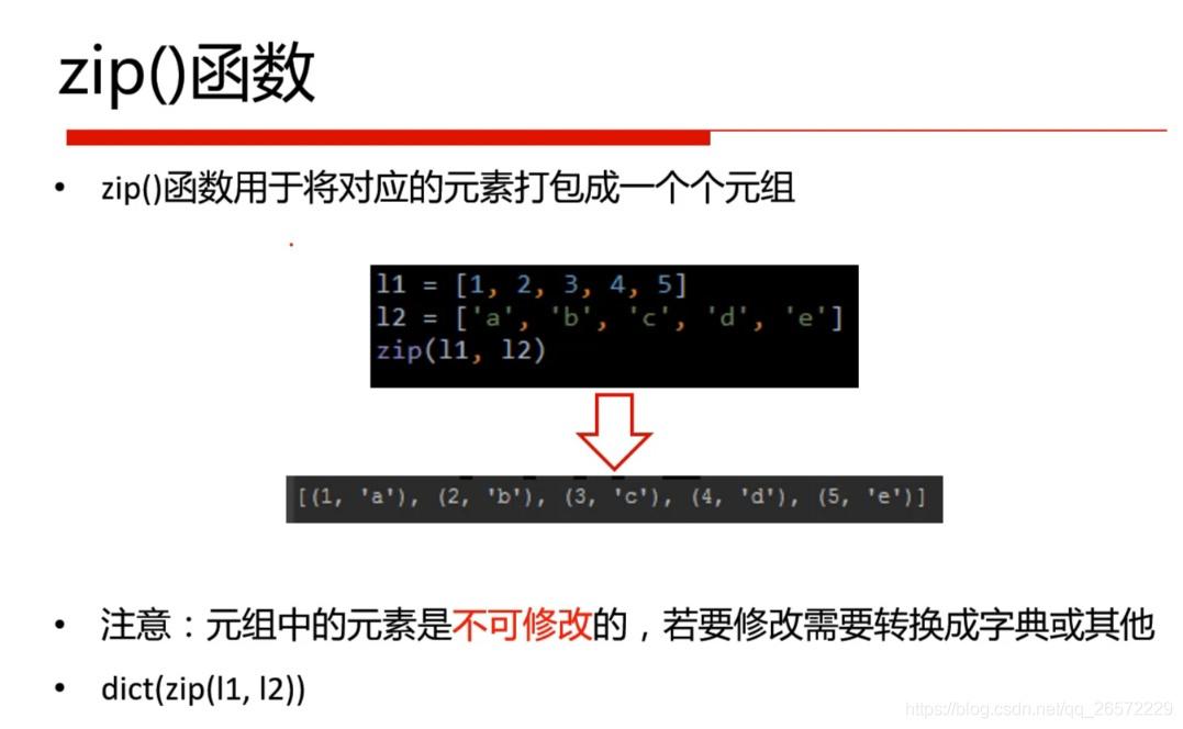 python小象学院:random/zip()/matplotlib,直方图/散点图/numpy