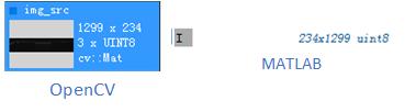 图2 OpenCV和MATLAB图像存储格式