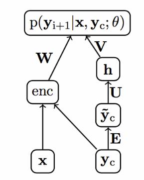 decoder模型