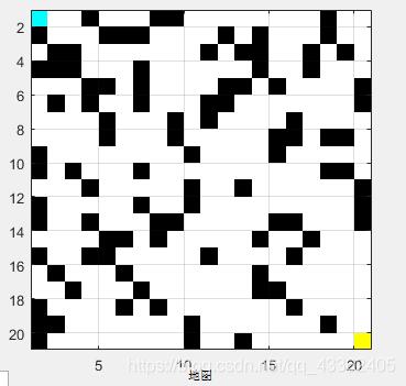 栅格地图,二维数组中存储的元素数值就代表了环境中不同的情况
