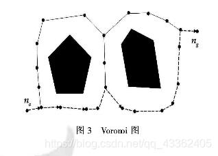 Voronoi图法