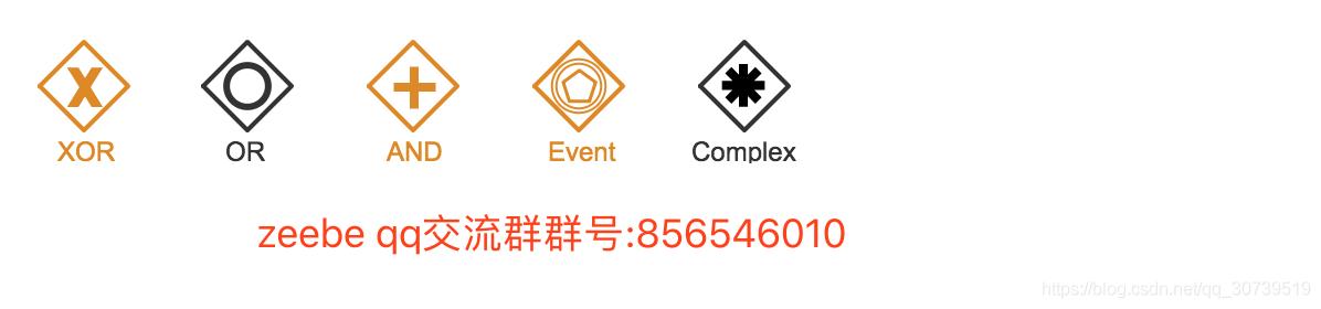 zeebe入门课程4-bpmn元素的支持1 - Oipapio- oipapio com
