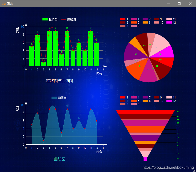 winform chart使用样例