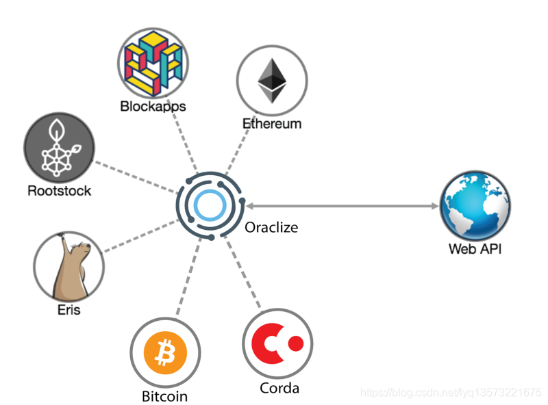 墨客区块链(MOAC BlockChain) 区块链随机数的实现