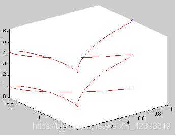 comet3(x,y,t)