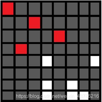 红色为皇后位置,灰色为皇后的攻击区域