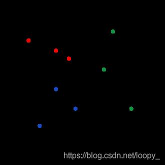 Dataset2.png