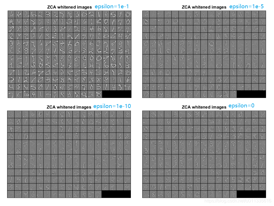 ZCA维数约简后重构的图像