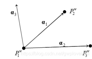 https://img-blog.csdnimg.cn/2019050619445277.png?x-oss-process=image/watermark,type_ZmFuZ3poZW5naGVpdGk,shadow_10,text_aHR0cHM6Ly9ibG9nLmNzZG4ubmV0L2d3cGxvdmVraW1p,size_16,color_FFFFFF,t_70