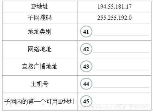 根据IP地址子网掩码计算网络地址、直接广播地址、主机号