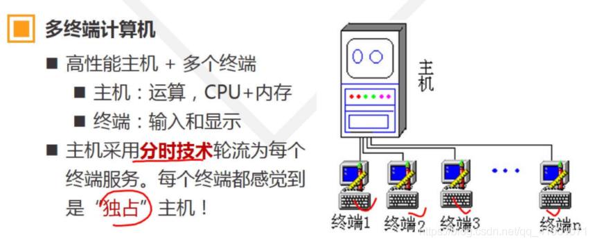操作系统 -0-2分时技术和分时操作系统