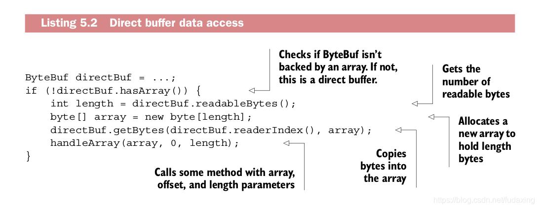 Direct buffer data access