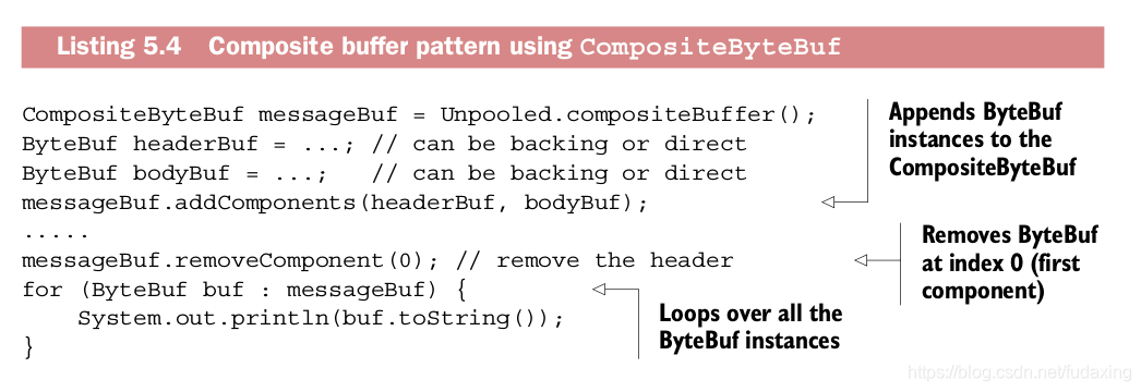 Composite buffer pattern using CompositeByteBuf