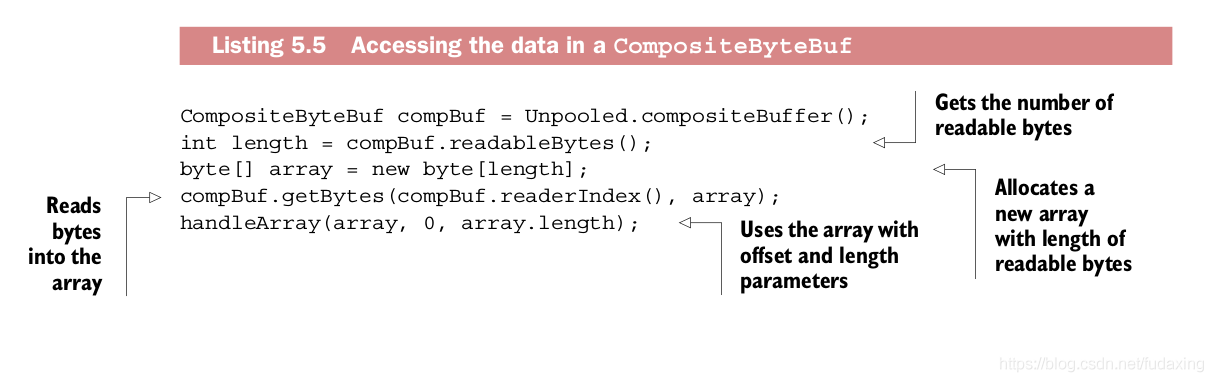 Accessing the data in a CompositeByteBuf
