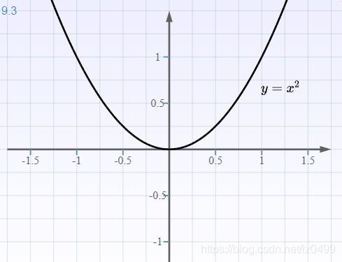 从函数映射的角度理解矩阵_大熊-CSDN博客