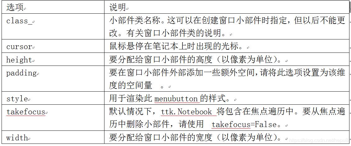 用Tkinter打造GUI开发工具(19)ttk Notebook笔记本小部件