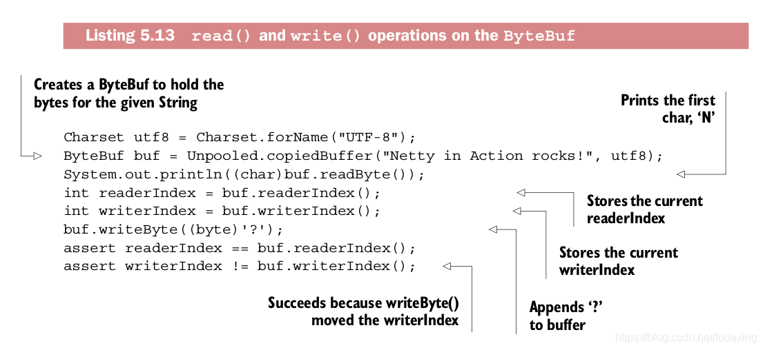 read() and write() opeartions on the ByteBuf