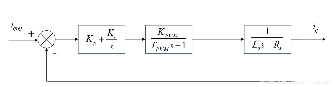 电流环传递函数