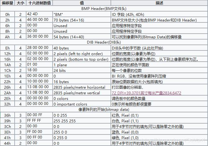 bmp的文件结构