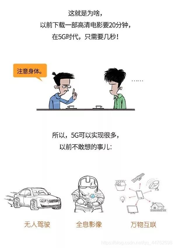 《什么是5G?居然有人用漫画把它讲得如此接地气!》