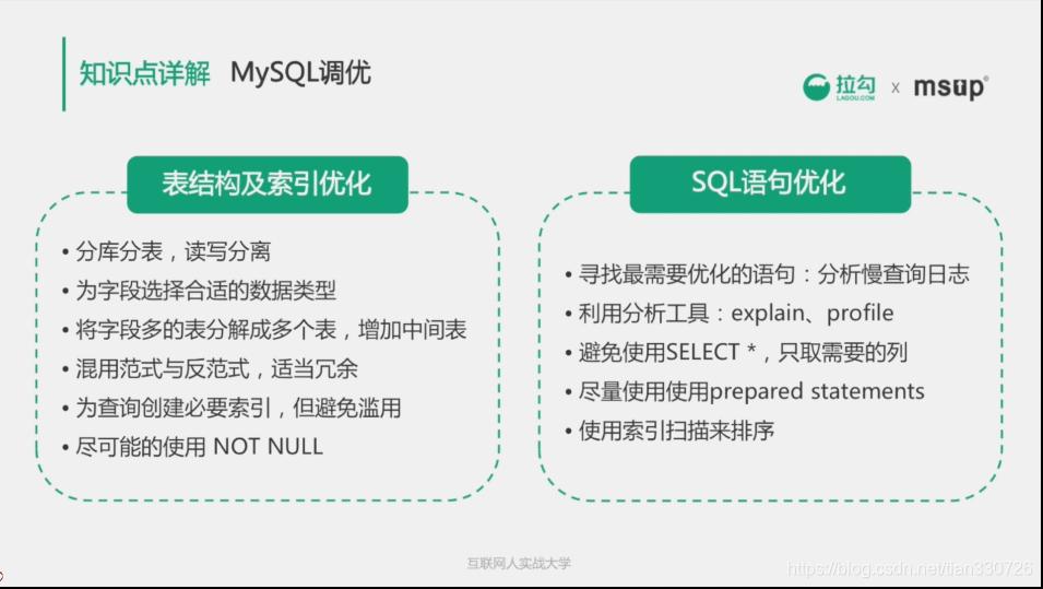 MySQL调优