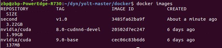 Code running YOLT - Code World