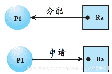 ![在这里插入图片描述](https://img-blog.csdnimg.cn/20190608202024535.png
