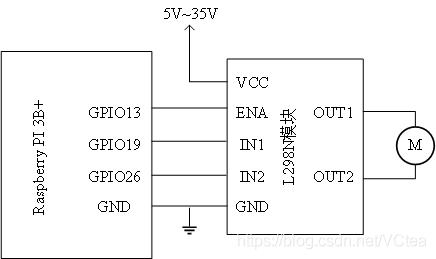 图 7.3 小型直流电机控制电路图