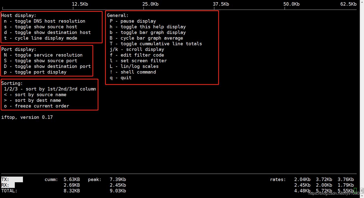 Linux流量监控工具- iftop - 琦彦- CSDN博客