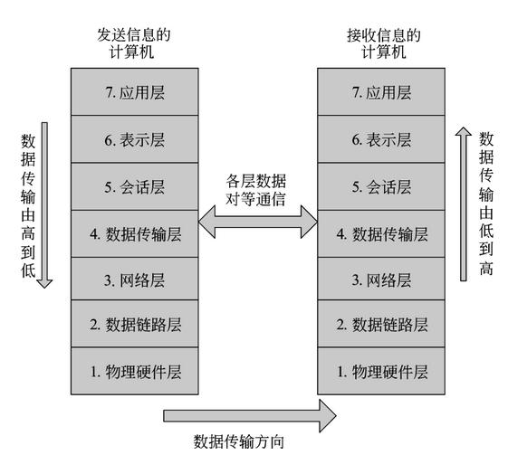 QChart教程(一):QChart实现动态曲线- C++ 技术博客- CSDN博客