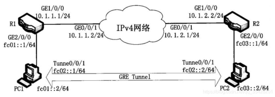 软考网络工程师备考学习笔记10-第十章组网技术 - 第1张  | 鹿鸣天涯