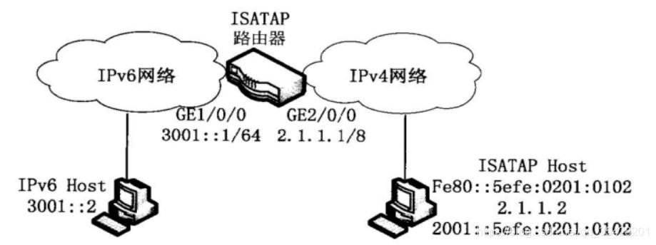 软考网络工程师备考学习笔记10-第十章组网技术 - 第7张  | 鹿鸣天涯