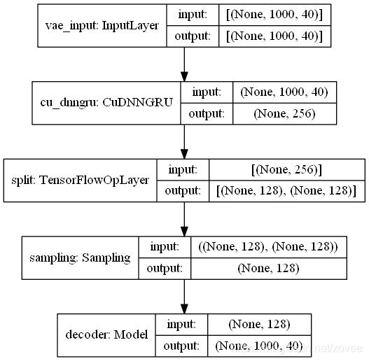 generated model figure