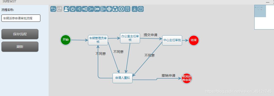 流程设计器