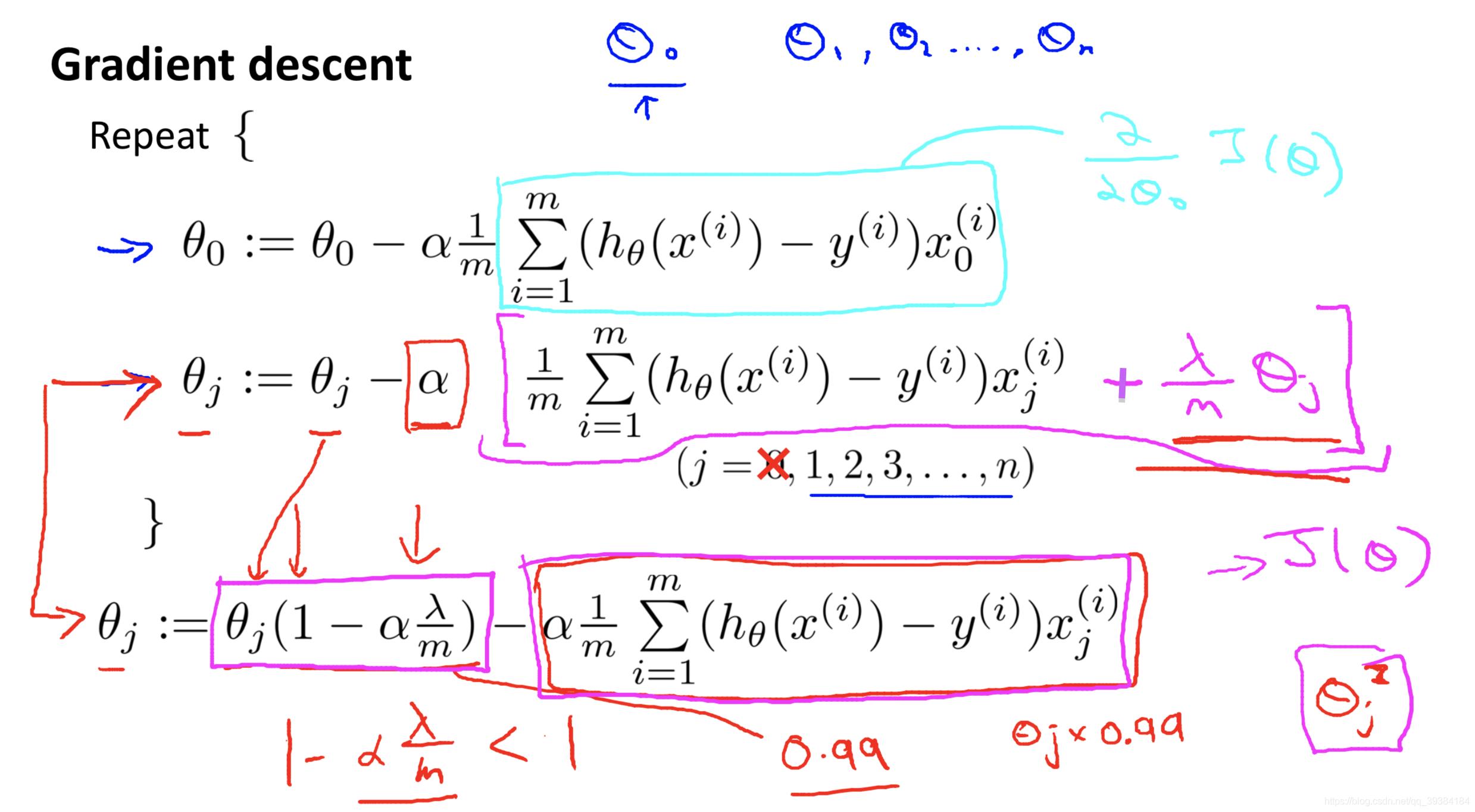 - img考试总结:线性回归正则化