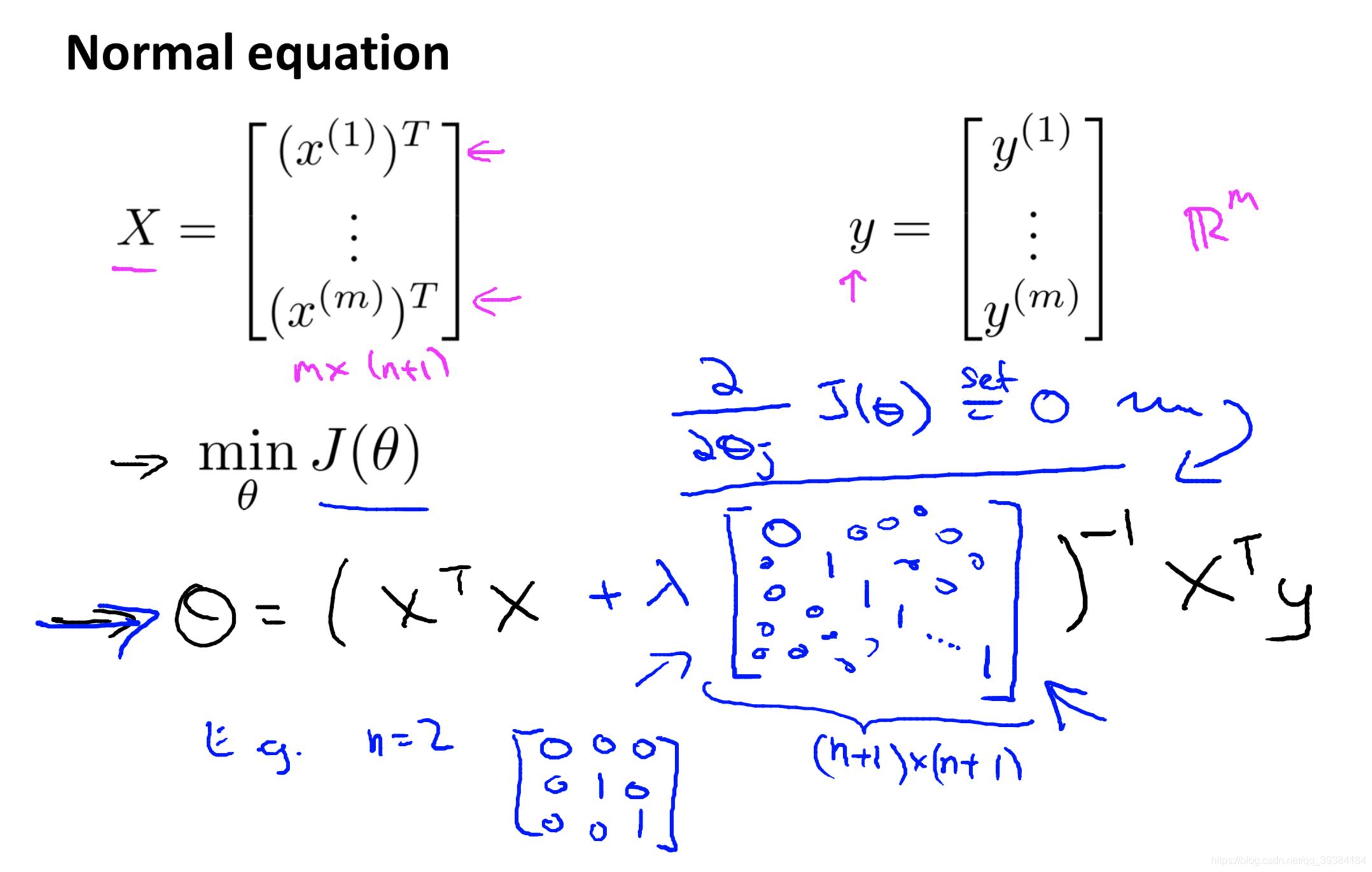 - img考试总结:正态方程正则化