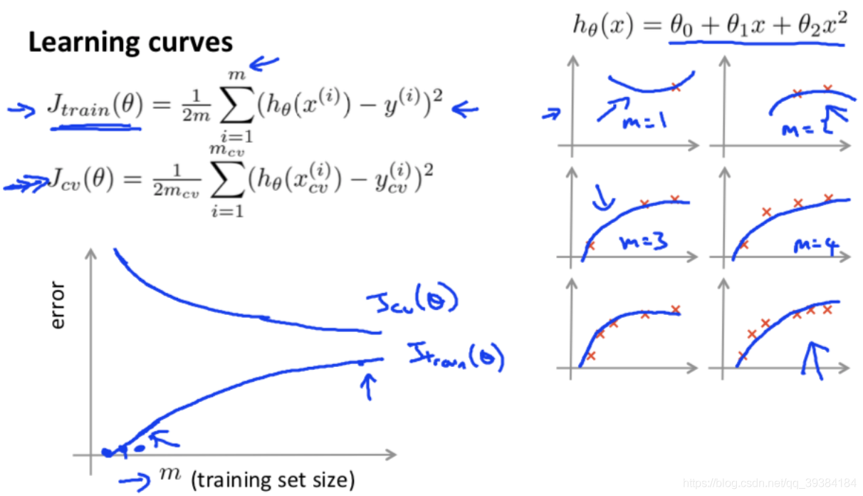 - img 考试总结:学习曲线
