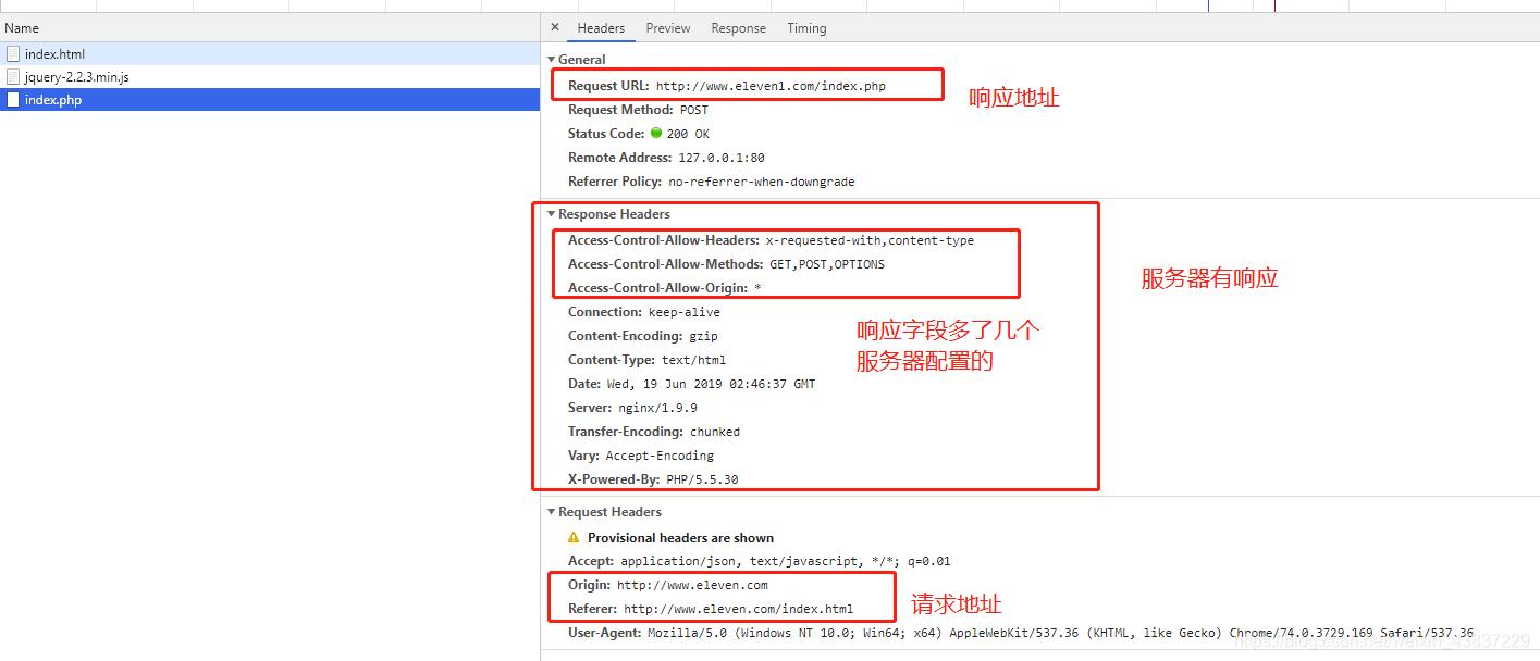 跨域无法请求原理和解决方案(二):CORS - weixin_43837229的博客