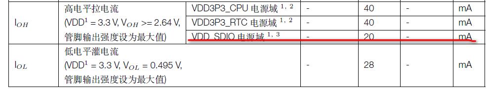 ESP32 硬件设计相关---持续更新- 31253的博客- CSDN博客