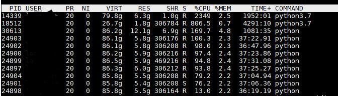 CPU利用率查看结果