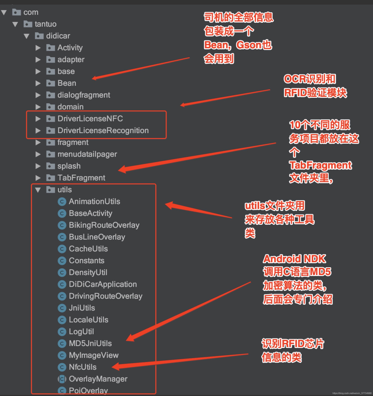 项目文件结构