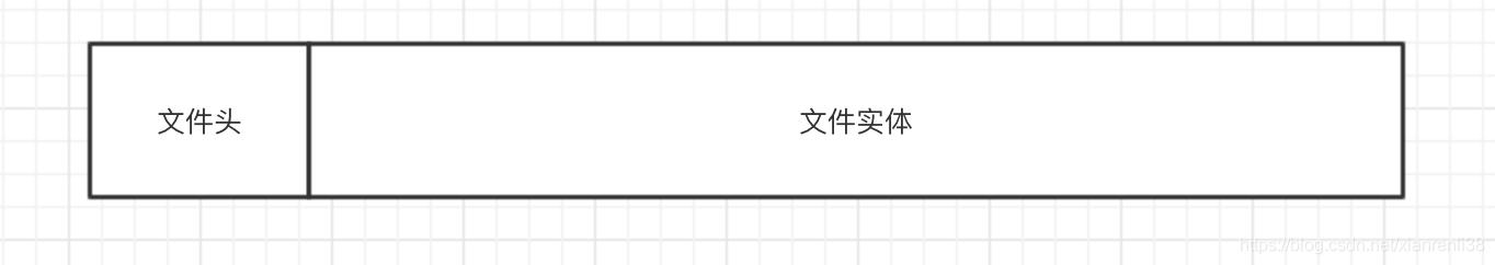 wav文件格式样式