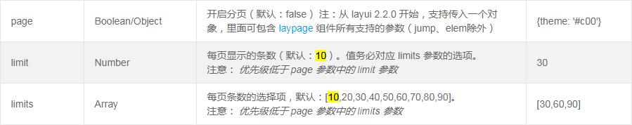 layui官网