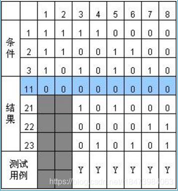 条件123分别为第一列字符是A、B,第二列字符是一个数字