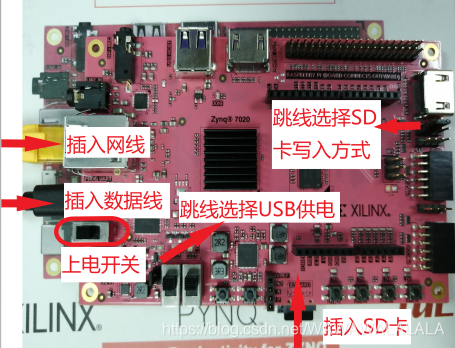 图3:连接开发板
