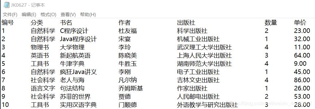 这个是这个程序需要的txt文件,如果不需要可以自己创建