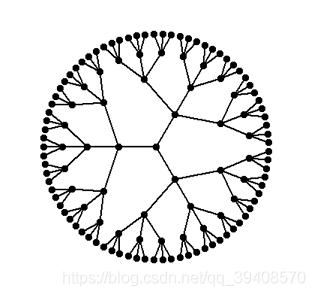 层间距递减效果图