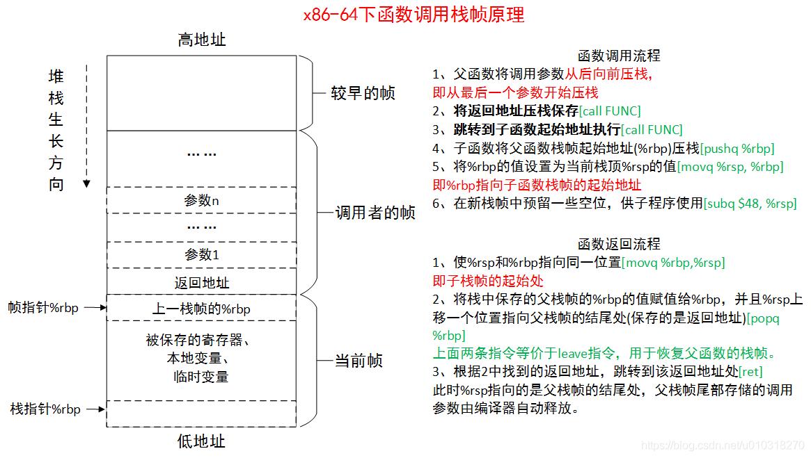 libco协程库源码解析_执行例程