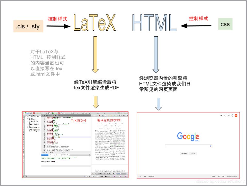 C:\Users\Administrator\AppData\Roaming\Typora\typora-user-images\1562032946325.png